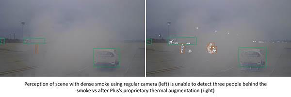 Dense smoke and Plus sensing
