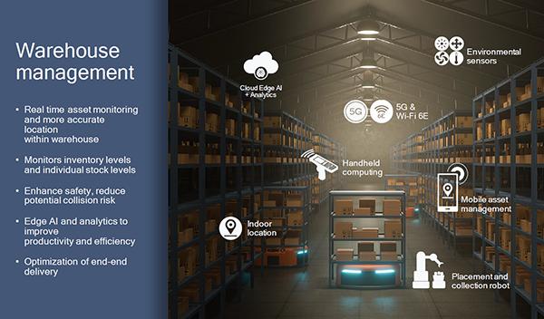 Qualcomm warehousing applications