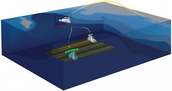 Scripps underwater survey